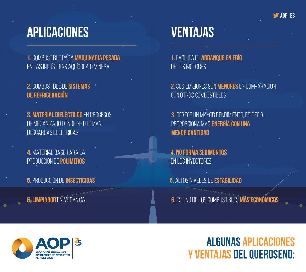 Algunas ventajas y aplicaciones del queroseno