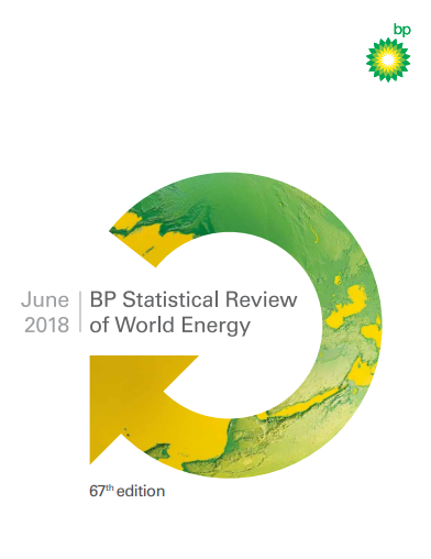 BP Statistical Review