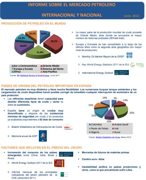 Informe sobre el mercado petrolero internacional y nacional